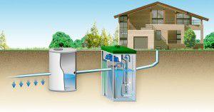 Очистка сточных вод загородного дома