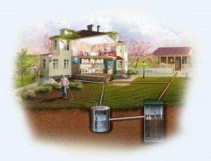 Системы канализации для загородных домов и коттеджей